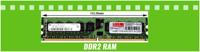 Different Types of RAM